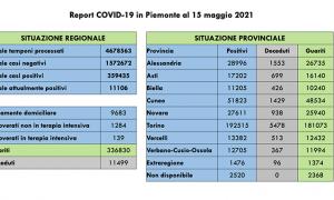 covid 15521